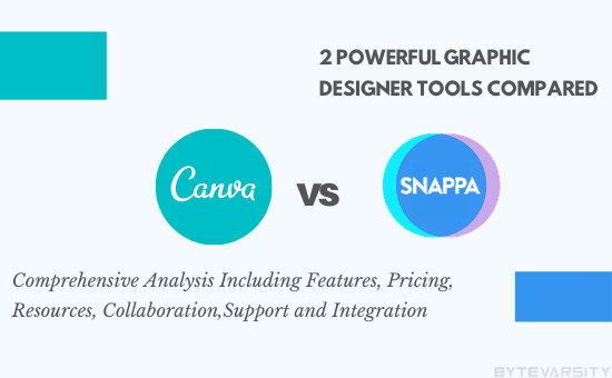 Canva vs Snappa: Comprehensive Analysis – Which one is better for You in 2021?​