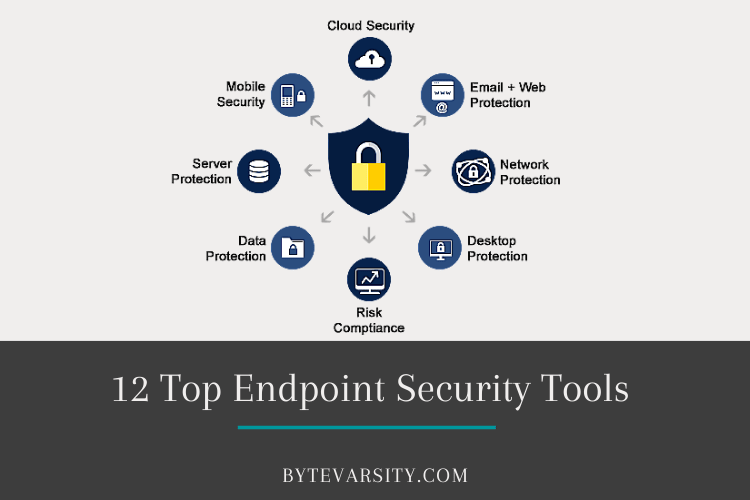 12 Top Endpoint Security Tools in 2021