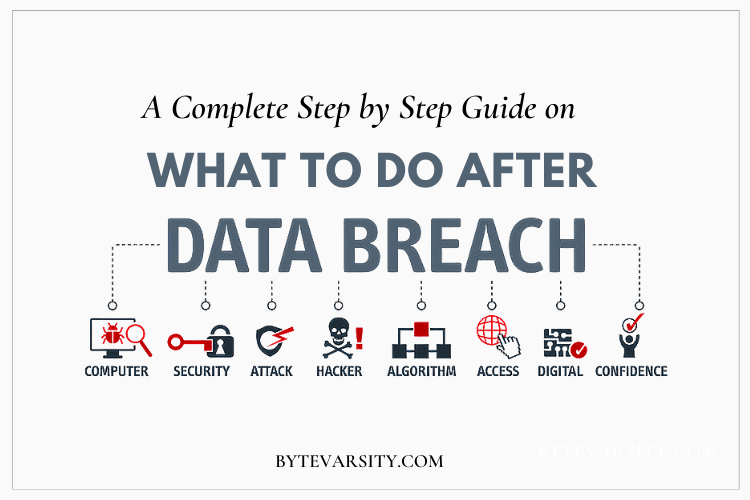 What To Do After Data Breach – Ultimate Guide