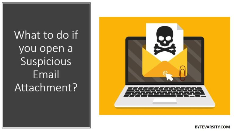What to do if you open a suspicious email attachment? – Complete Guide